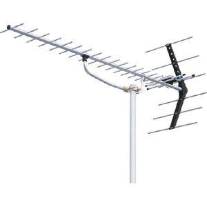 UHFアンテナの場合通常はそのまま受信 見ることができますが、調整が必要な場合もあります。