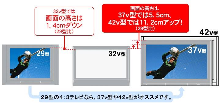 迫力のある映像を楽しむには、画面の高さが、今より大きくなるサイズを選ぶことがポイントです。